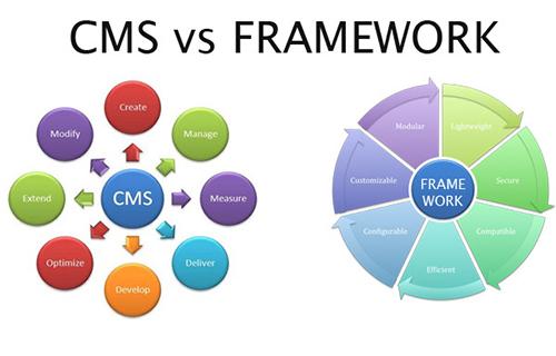 Что выбрать Framework или CMS
