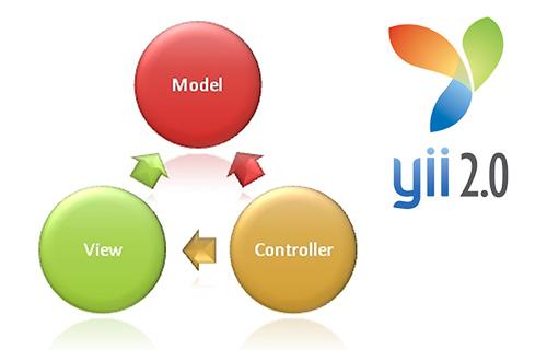 Yii 2: Запрос в модели