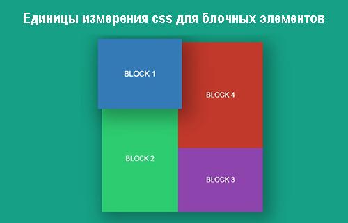 Единицы измерения css для блочных элементов
